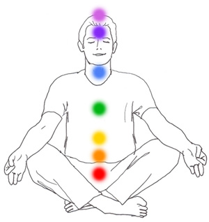 7-main-Chakras-illustrated-by-Gil-Dekel